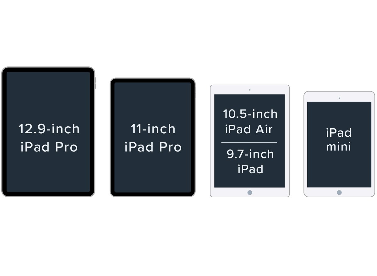 Foreflight Ipad Buying Guide For Pilots