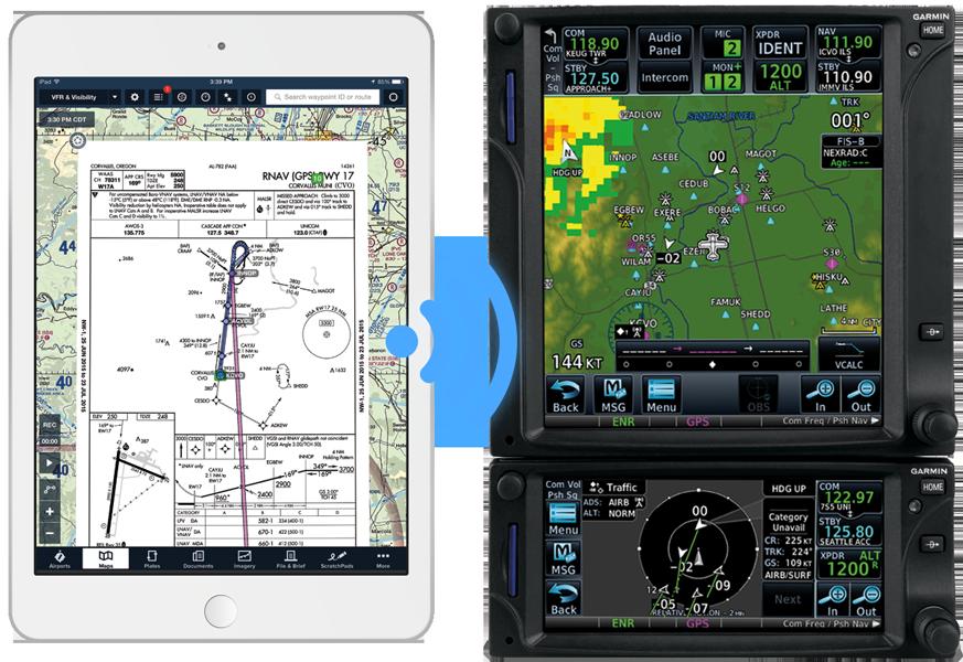 foreflight connect with garmin flight stream rh foreflight com Garmin 750 Aviation garmin gtn 750 user manual